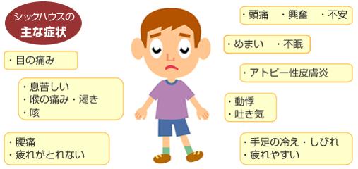 5.図 (3)